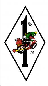 Invaders 1 percent